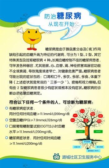 防治糖尿病展板图片