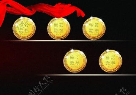 金牌产品的五大关键词图片