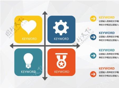 四项关键词并列关系PPT模板