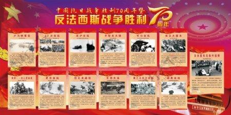 抗战胜利70周年宣传展板