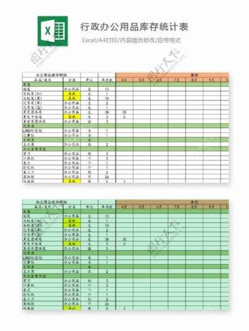 行政办公用品库存统计表