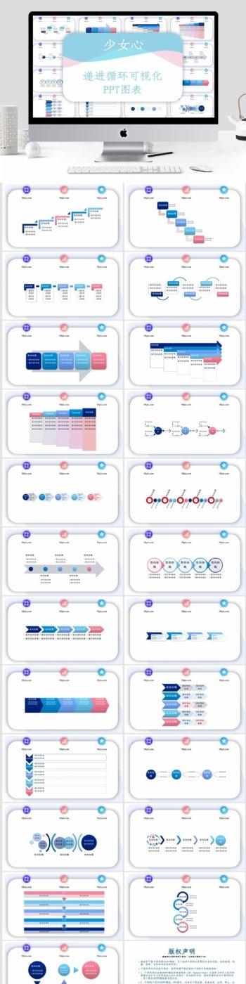 少女心递进循环可视化PPT图表