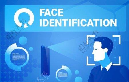 扁平化智能人脸识别系统宣传广告