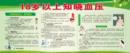 高血压绿色宣传栏图片