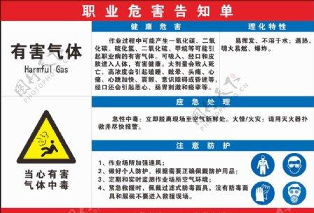有害气体职业危害告知卡图片