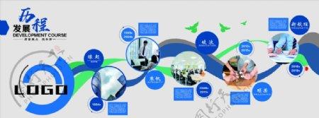 企业发展历程图片