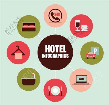 圆形酒店图标图片