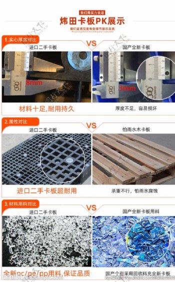 工业机械设备描述模块图片