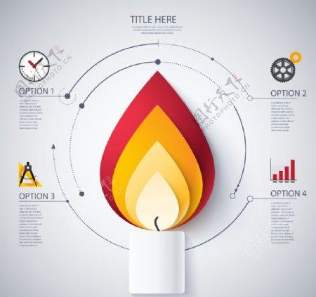 蜡烛火苗信息图表图片