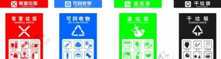垃圾分类标识垃圾桶标识图片