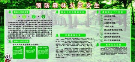 森林防火宣传栏图片