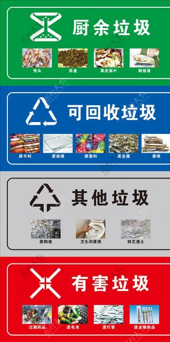 垃圾分类标识提示牌图片